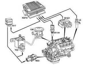 1999 e320 secondary air location 1999 get free image about wiring diagram