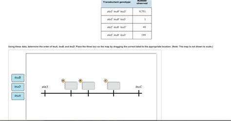 need help with determining gene order part c de