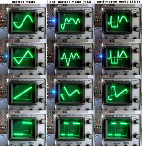 flux capacitor noise n o i s e s o u r c e flux capacitor jumpers say what