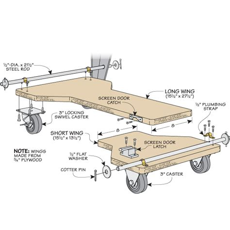 mobile bases for woodworking equipment easy lift mobile base woodsmith tips
