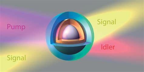 deep nanoscale photonics researchers create first nanoscale optical