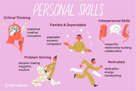 best photos of skills and ability list knowledge skills and