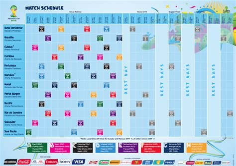 world cup match fifa 2014 world cup schedule world cup the guide