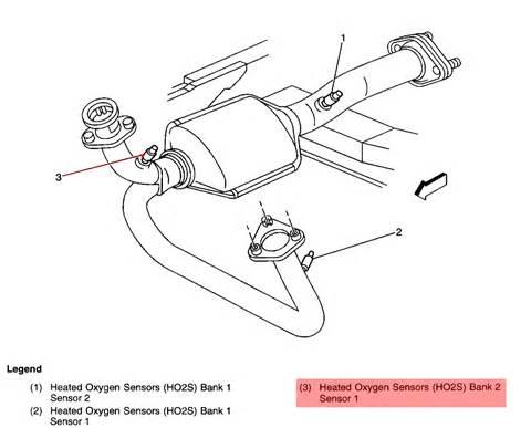 2002 ford mustang temperature sensor diagram autos post