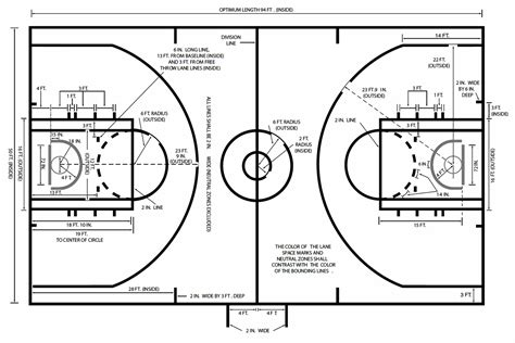 drawing of basketball court drawing arts sketch