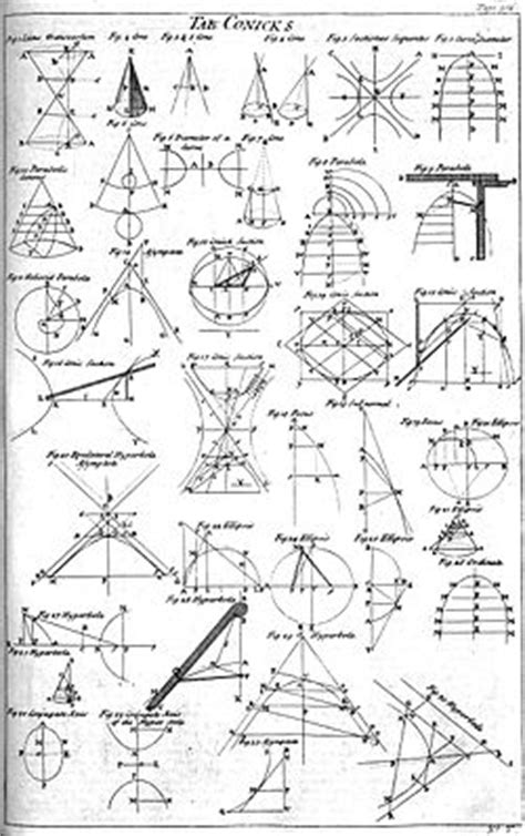 conic sections pdf conic section wikipedia