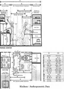 interior design reference manual
