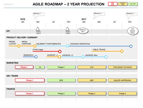 The 2 Year Project Agile Roadmap Slide Shows The Longer Term Project Plan Planning Pinterest Agile Roadmap Template