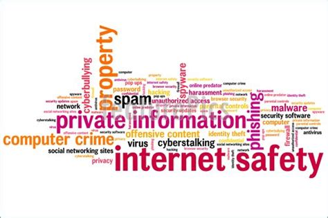 other words for safe image gallery internet safety words