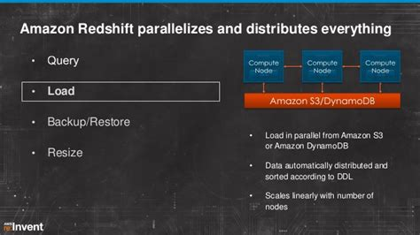 introduction  amazon redshift  whats  dat