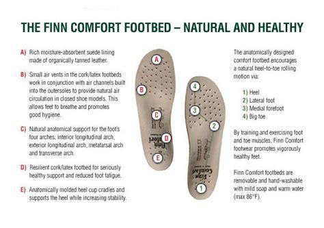 Finn Comfort Size Chart by Happy Plus 174 Finn Comfort Premium Features