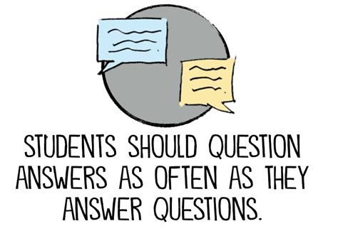 Some Great Crewfire Questions And Their Answers - helping students ask better questions by creating a
