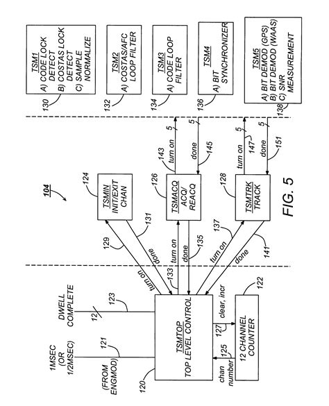 an integrated circuit for radio astronomy correlator supporting large arrays of antennas patent us6278403 autonomous hardwired tracking loop coprocessor for gps and waas receiver