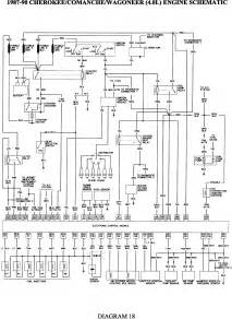 2001 jeep ignition switch wiring diagram 93 jeep