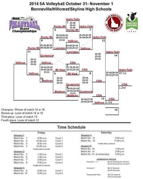 printable volleyball tournament brackets idaho high school state volleyball tournament information