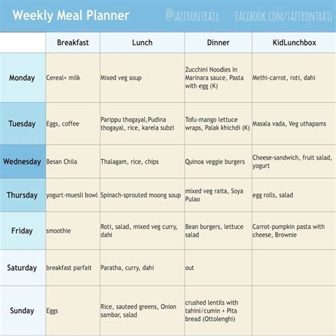 my indian version weekly school lunch planner weekly menu plan 13 july 2015 breakfast lunch dinner