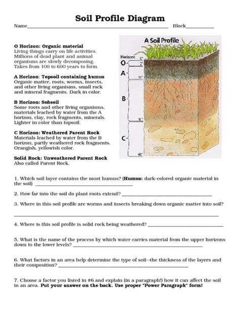 Soil Worksheets For 3rd Grade by The Gallery For Gt Soil Profile Diagram Worksheet