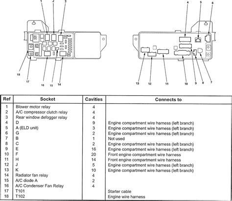 2005 acura wiring diagram trusted wiring diagrams acura tl 2005 wiring diagrams fuse panel carknowledge