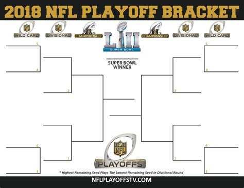 nfl playoff schedule 2014 printable bing images