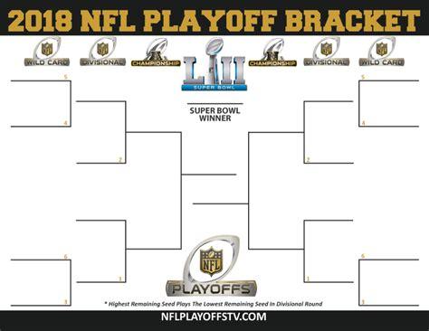 printable nfl playoff schedule bracket printable nfl playoff bracket 2018 nfl playoffs bracket