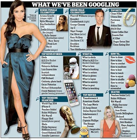 tv shows worldwide google year in search 2014 world cup and iphone 6 top google s 2014 year in search