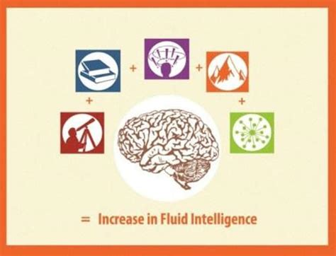 5 Ways To Let Your Animal Instincts Kick In by 5 Ways To Increase Your Intelligence Wordlesstech