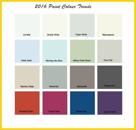 luxury colors choosing the paint for each room of your luxury