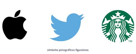 imagenes de marcas figurativas logotipo anagrama s 237 mbolo marca diferencias y parecidos