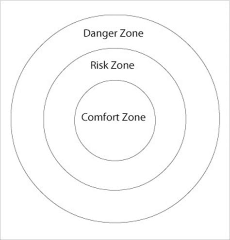 danger in the comfort zone alan v35n2 finding a place in the world of books