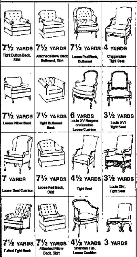 upholstery chart how much fabric do you need for reupholstering