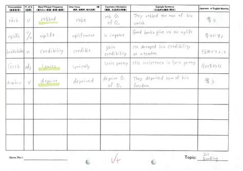 vocabulary chart template jimbo s teaching in japan february 2013