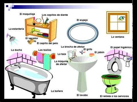 words for the bathroom spanish vocabulary the bathroom youtube