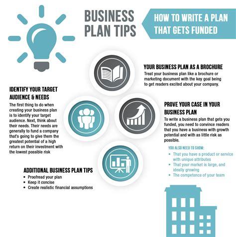 caso de negocio ejemplo plan de negocios archives plan de negocios