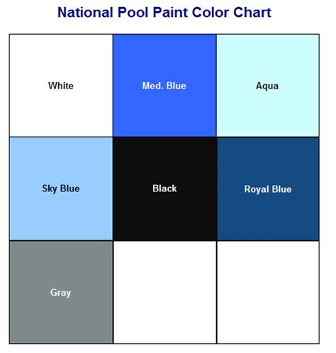 chlorinated rubber swimming pool paint