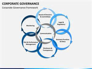 Corporate Templates by Corporate Governance Powerpoint Template Sketchbubble