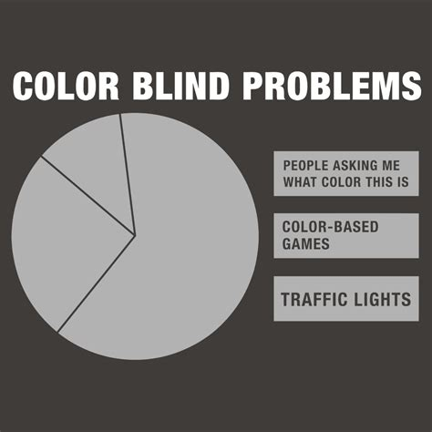 color blind jokes color blind problems t shirt snorgtees