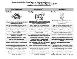are you a turtle a tiger or an owl mental health