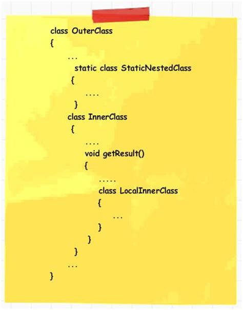 java tutorial nested classes nested class and its necessity with exle jitendra zaa