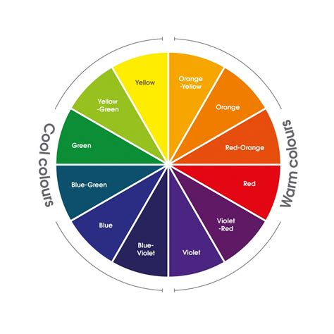 cool and warm colors color theory how to choose correct colors for your brand
