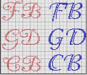 punto e croce lettere schema alfabeti semplici punto croce cerca con