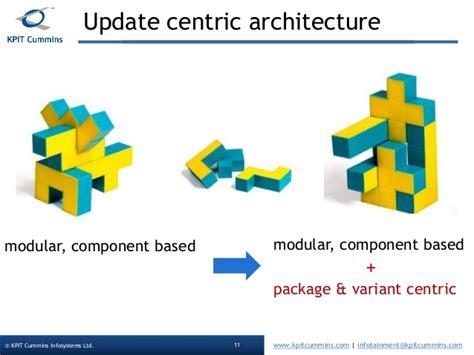 ivi software update challenges and strategies webinar