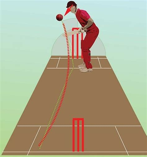 out swing bowling how does a ball swing in the air how does a ball seam off
