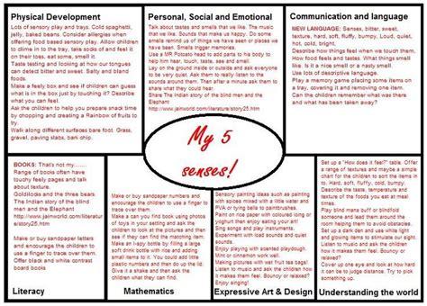 new year 2014 planning eyfs my five senses eyfs medium term plan eyfs