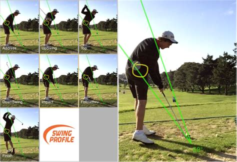 swing team swing profile quot team quot package for golf teams and golf