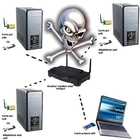 cara membuat jaringan wifi di hp java netcut 2 14 pemotong koneksi lan wifi wepku