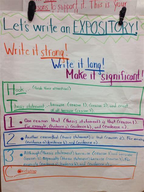 essay writing with teac thinkedu blog