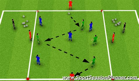 football basic skill tutorial football soccer sap first touch tactical decision