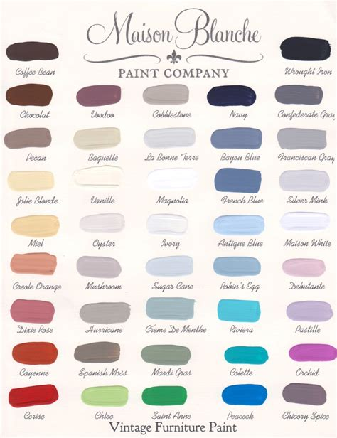 5 chalk paint brands palettes ridge vintage