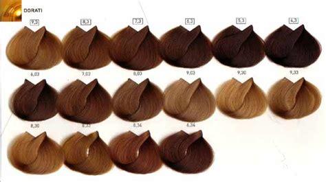 l or 233 al majirel 7 4 mittelblond kupfer l or 233 al majirel crema colorante permanente professionale 50 ml goggi hair center