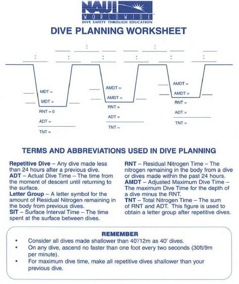 dive log naui dive tables